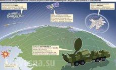 В ответ на атаку Су-24 военный эксперт предложил глушить радары Турции