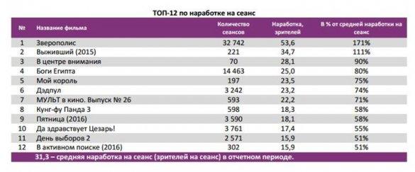 """Полный провал. На """"Свидания"""" с Зеленским пришло даже меньше зрителей, чем сообщалось - ВИДЕО"""