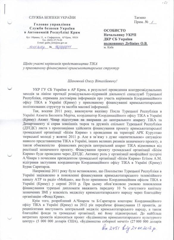 Мустафа Джемилёв находится под наблюдением украинской разведки как турецкий шпион - ФОТО
