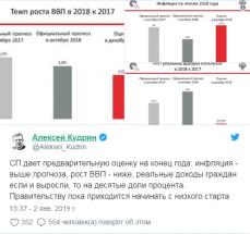 Алексей Кудрин раскрыл реальный уровень роста доходов россиян в 2018 году